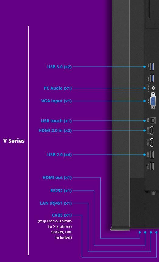 Connecteurs disponibles V Series